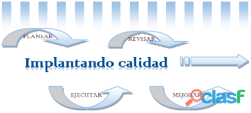 ASESORIA ISO 9001
