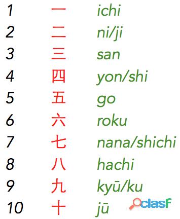 Clases idiomas orientale