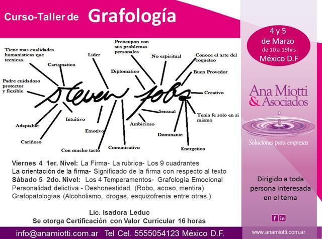 Curso de grafologia aplicada en el d.f.