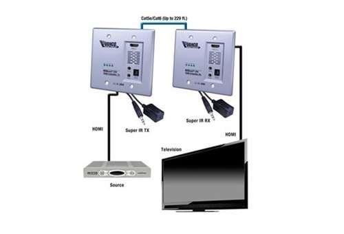Accesorios de audio y video 280767 vanco