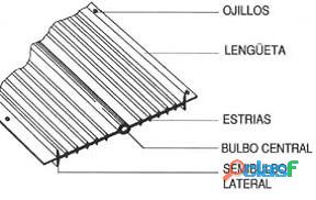 Banda ojillada de pvc para juntas de concreto (impermeabiliza) ..