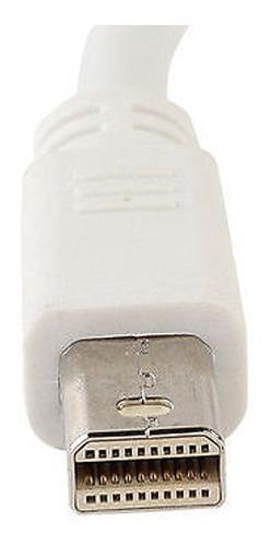 Cable adaptador thunderbolt mini displayport dp a hdmi para
