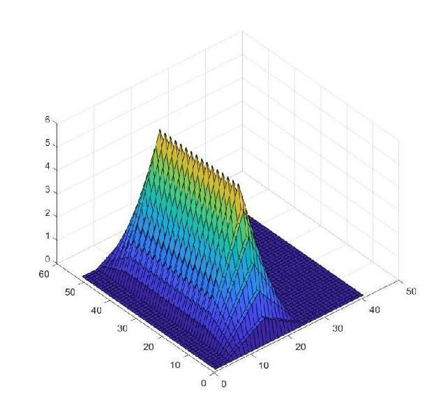Clases particulares de matemáticas $200mxn