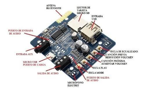 Tarjeta player de audio bluetooth 4.0 micro sd/usb memoria