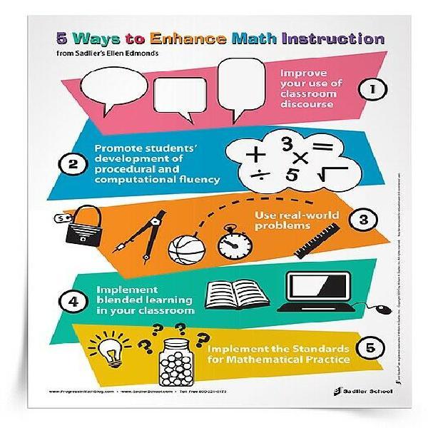 Cursos de matematicas para ingresar a la universidad.