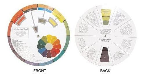 La herramienta educativa hair art color wheel aprende a mane
