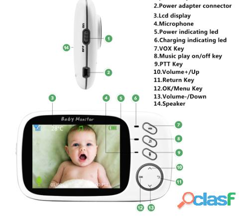 Monitor de bebe video inalambrica. 2