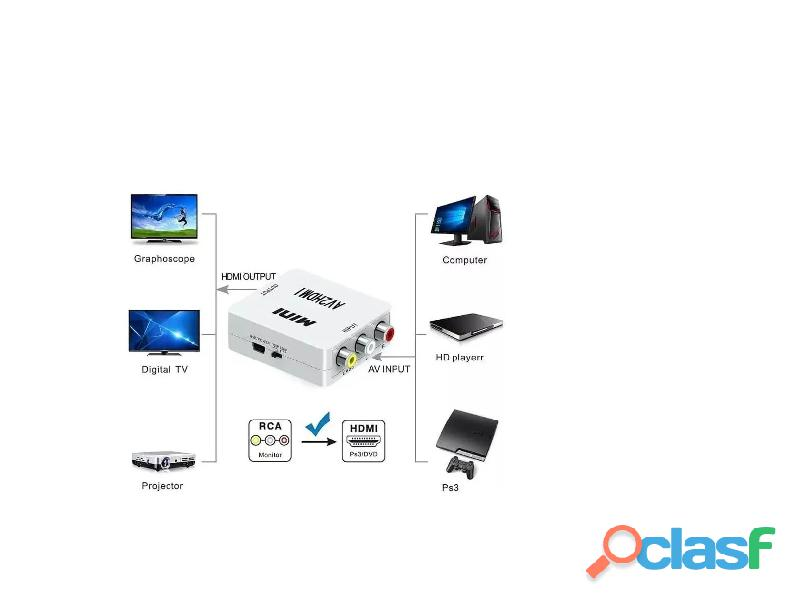 Adaptador Y Convertidor De Rca A Hdmi Audio Video 2