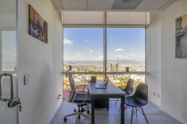Home office kit tu mejor aliado para proyectar una imagen