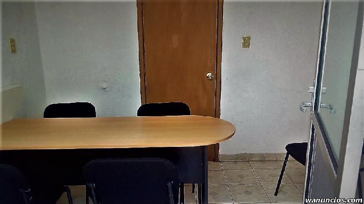 Oficinas virtuales en distintas zonas