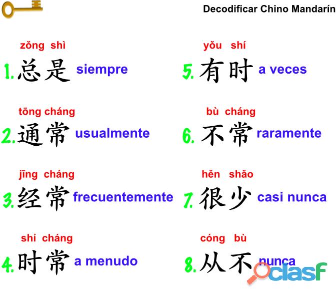Solicito Profesor (a) de Chino Mandarin 3