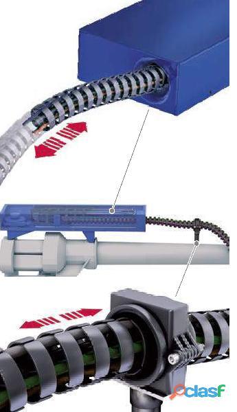 Cadenas portacables y cables para movimiento continuo, entrega inmediata