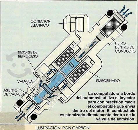Lavado inyectores ultrasonido laboratorio precio